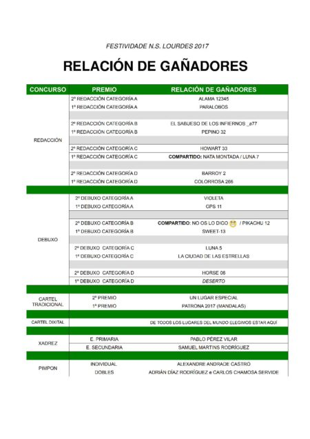 RELACIÓN GAÑADORES patroa 17